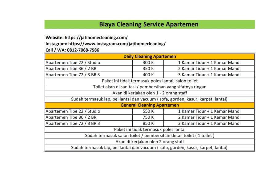 biaya cleaning service apartemen di batam