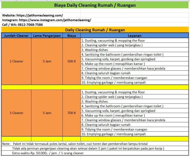 biaya daily cleaning di batam
