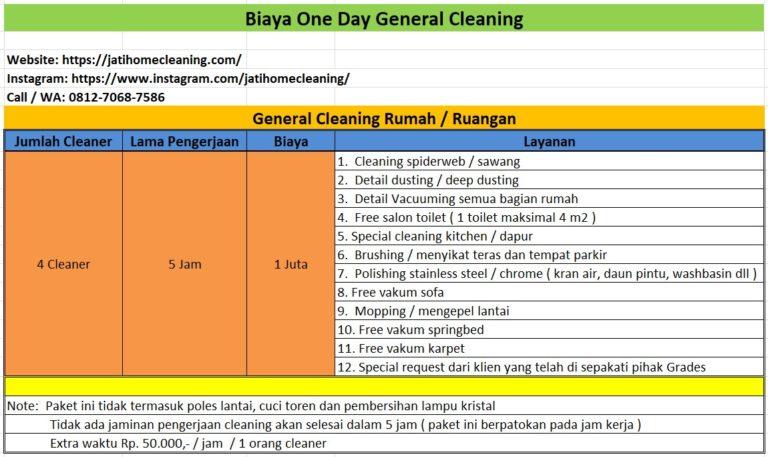 biaya paket one day general cleaning di batam